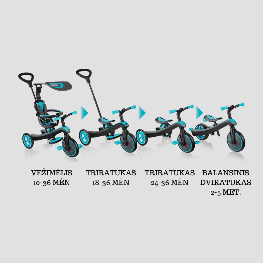 vaikiškas dviratukas-triratukas